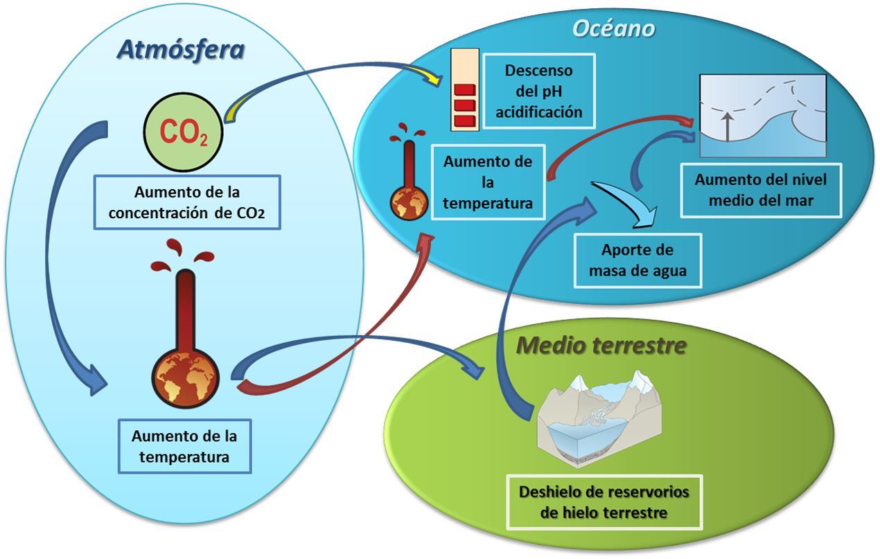 cambio_clima2